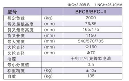 BFC6 参数表.jpg
