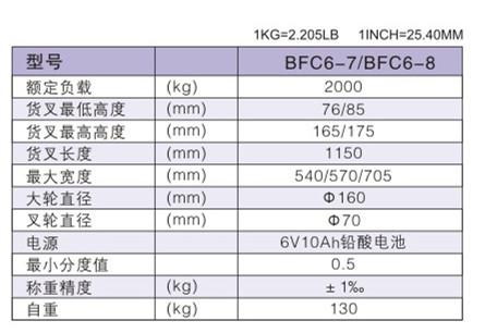 BFC6-7参数表.jpg